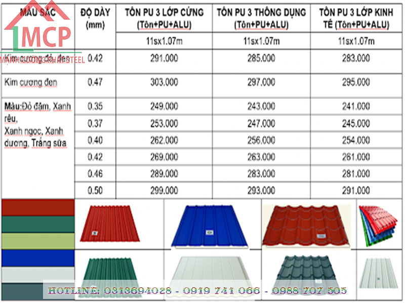 Update on the latest construction steel price for April 27 2020